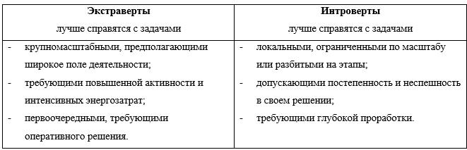 delegirovanie1-1